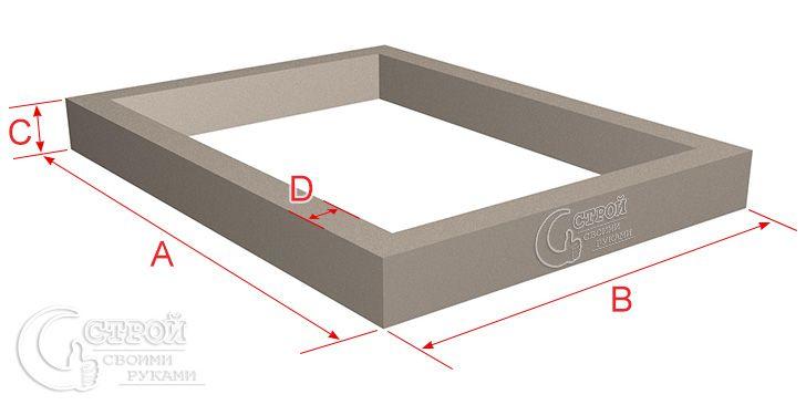калькулятор объема бетона для ленточного фундамента